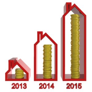 Home Price Increases: Are They Sustainable?